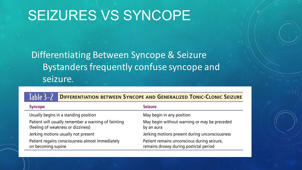 Seizures vs syncope Differentiating Between Syncope & Seizure