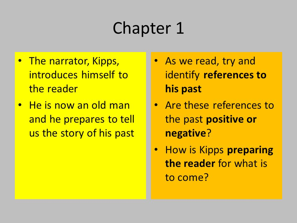 Chapter 1 The narrator, Kipps, introduces himself to the reader