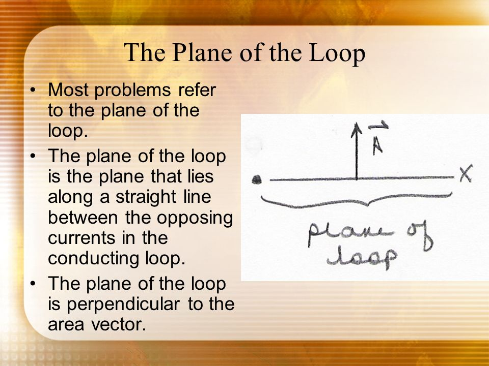 The Plane of the Loop Most problems refer to the plane of the loop.