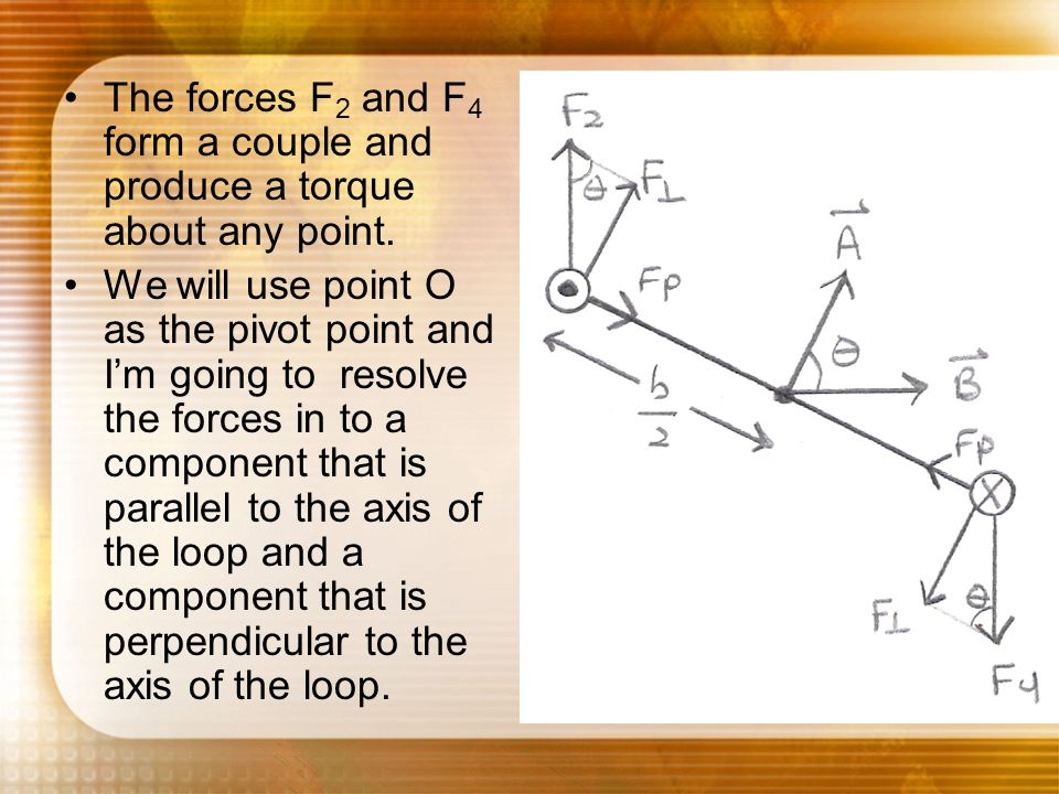 The forces F2 and F4 form a couple and produce a torque about any point.