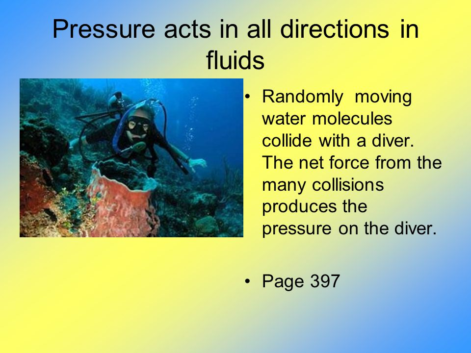 Pressure acts in all directions in fluids