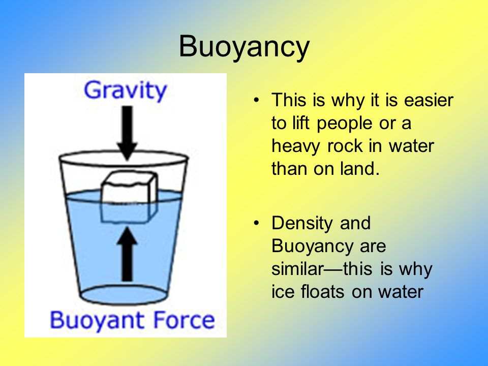 Buoyancy This is why it is easier to lift people or a heavy rock in water than on land.