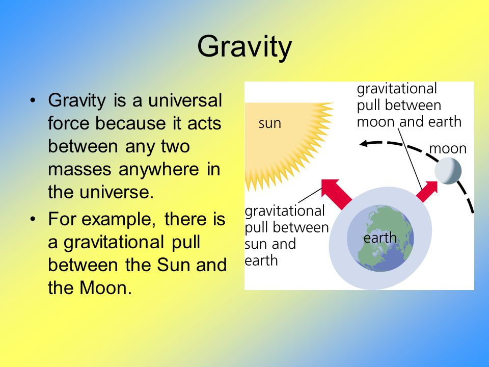 Gravity Gravity is a universal force because it acts between any two masses anywhere in the universe.