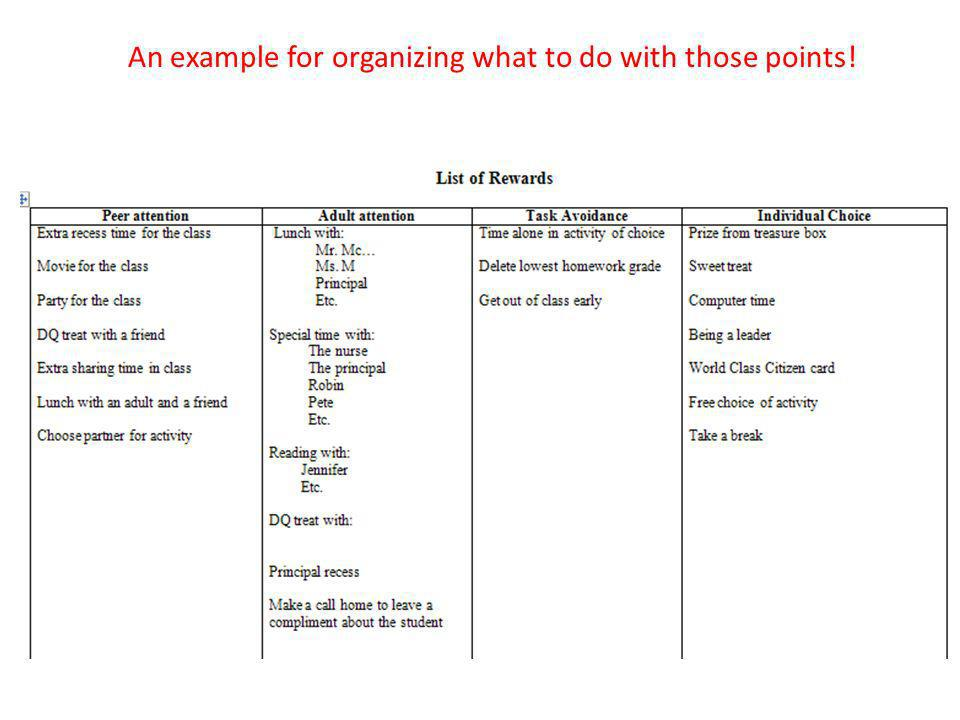 An example for organizing what to do with those points!