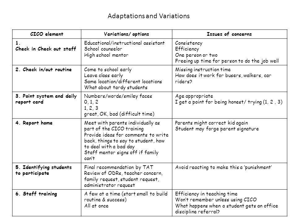 Adaptations and Variations