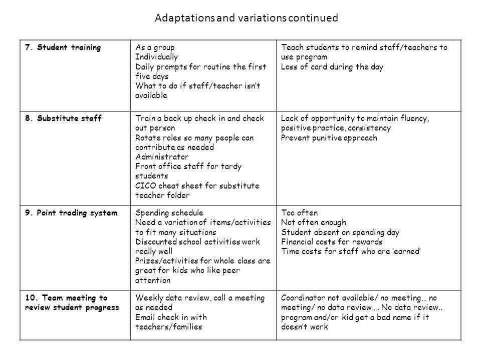 Adaptations and variations continued