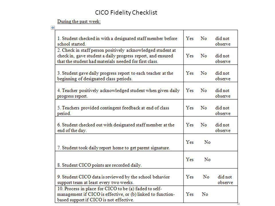 CICO Fidelity Checklist
