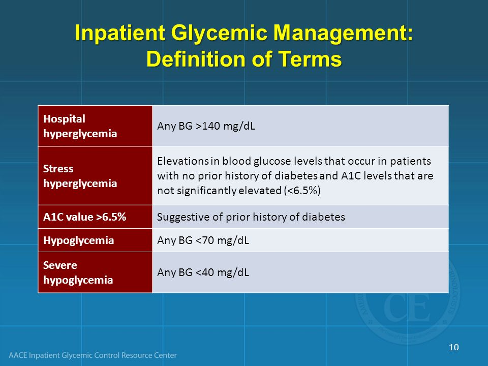 Inpatient Glycemic Management: Definition of Terms