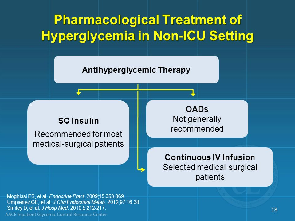 Pharmacological Treatment of Hyperglycemia in Non-ICU Setting