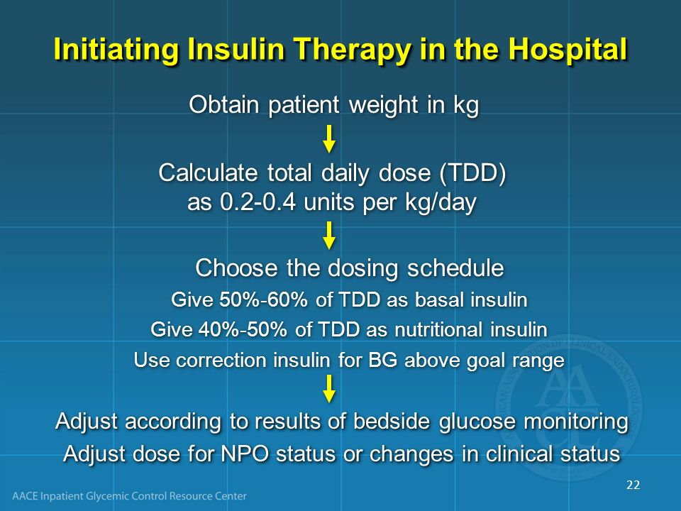 Initiating Insulin Therapy in the Hospital