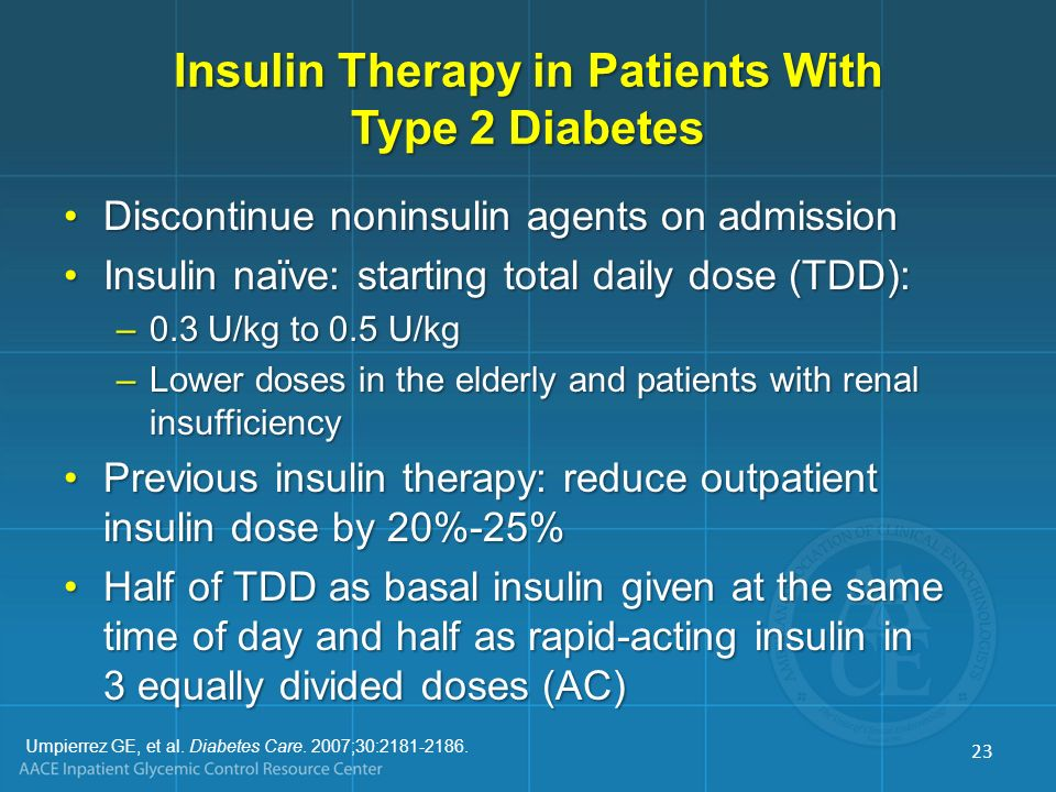 Insulin Therapy in Patients With Type 2 Diabetes