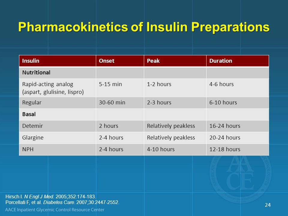 Pharmacokinetics of Insulin Preparations