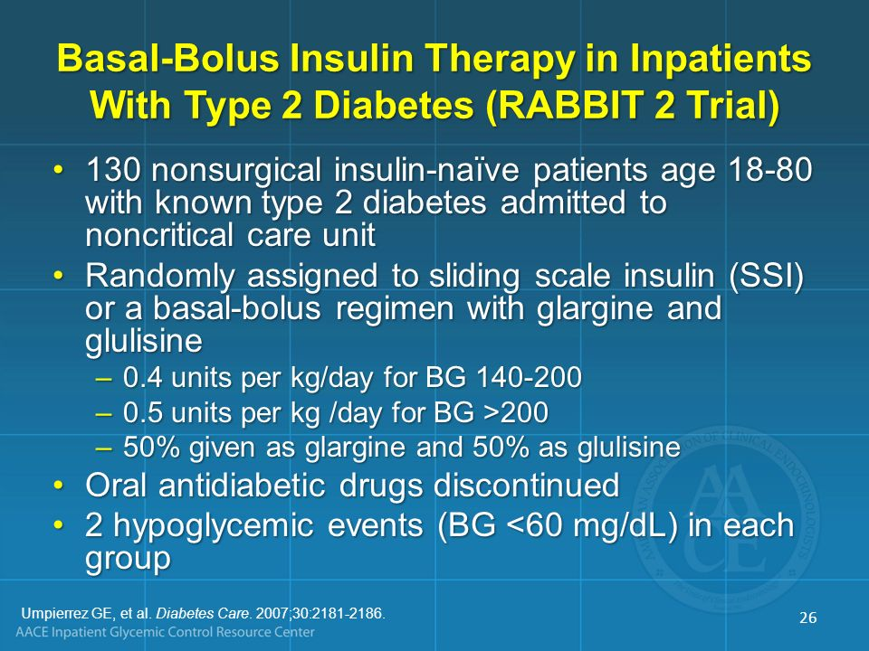 Basal-Bolus Insulin Therapy in Inpatients With Type 2 Diabetes (RABBIT 2 Trial)