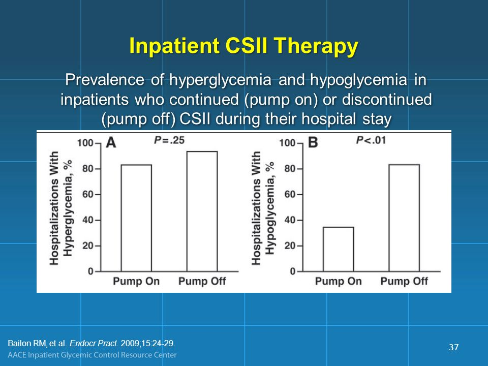 Inpatient CSII Therapy