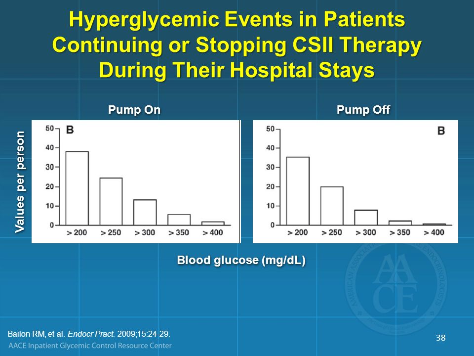 Hyperglycemic Events in Patients Continuing or Stopping CSII Therapy During Their Hospital Stays