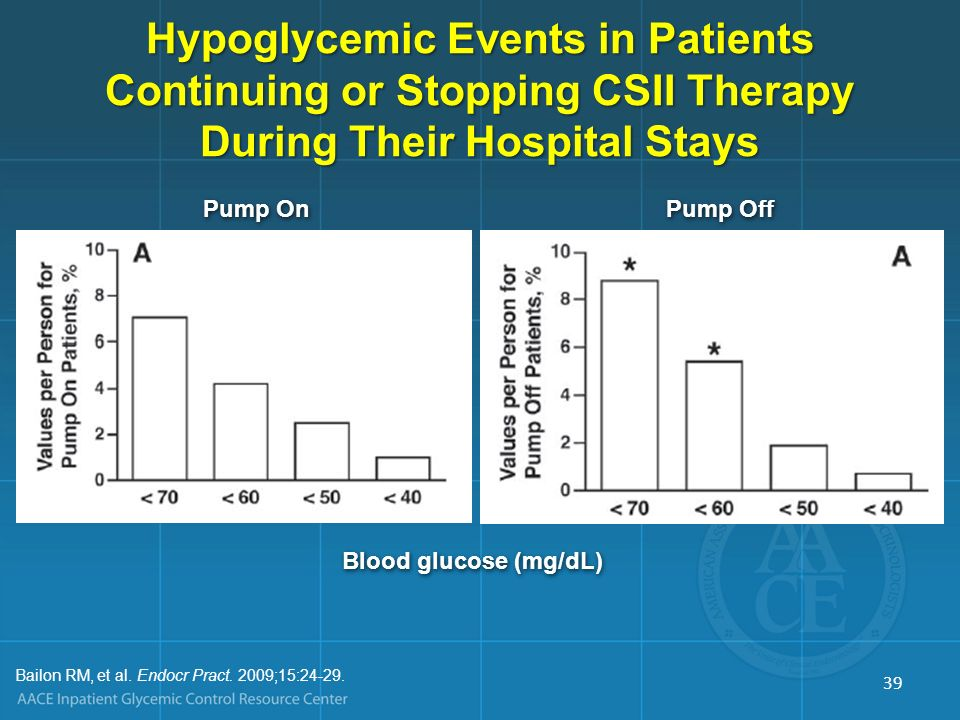 Hypoglycemic Events in Patients Continuing or Stopping CSII Therapy During Their Hospital Stays