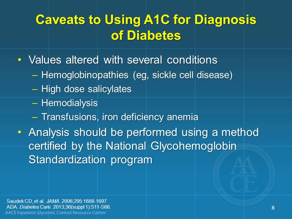 Caveats to Using A1C for Diagnosis of Diabetes