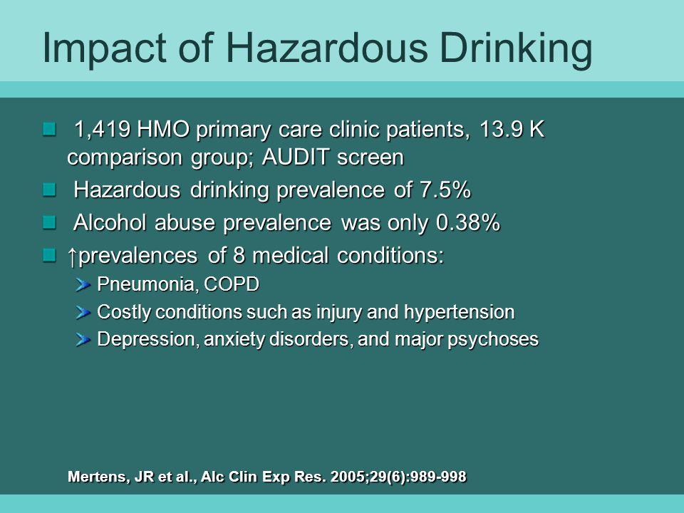Impact of Hazardous Drinking