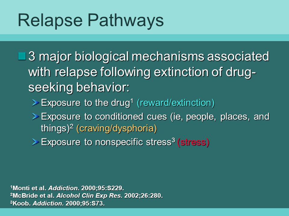 Relapse Pathways 3 major biological mechanisms associated with relapse following extinction of drug-seeking behavior: