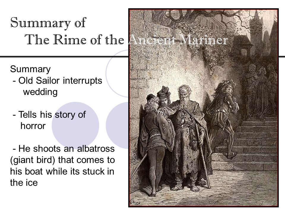 Summary of The Rime of the Ancient Mariner