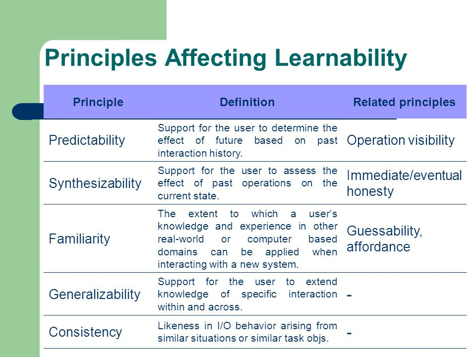 Principles Affecting Learnability