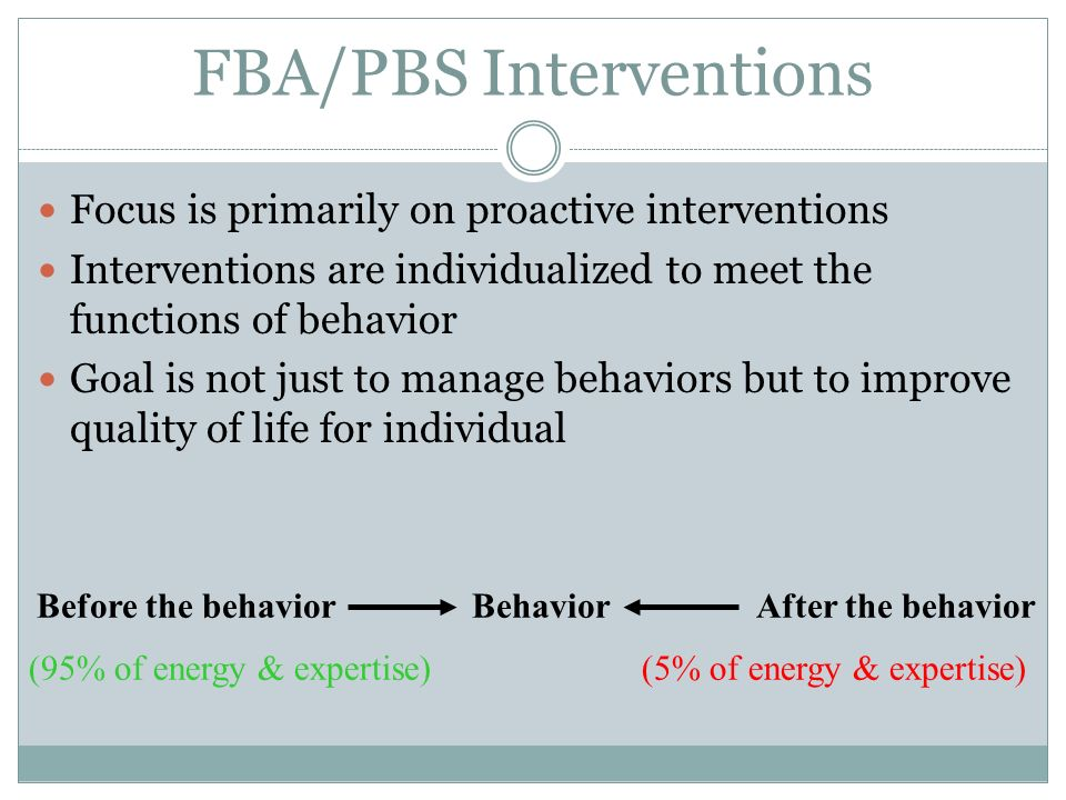 FBA/PBS Interventions