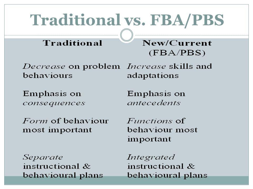 Traditional vs. FBA/PBS