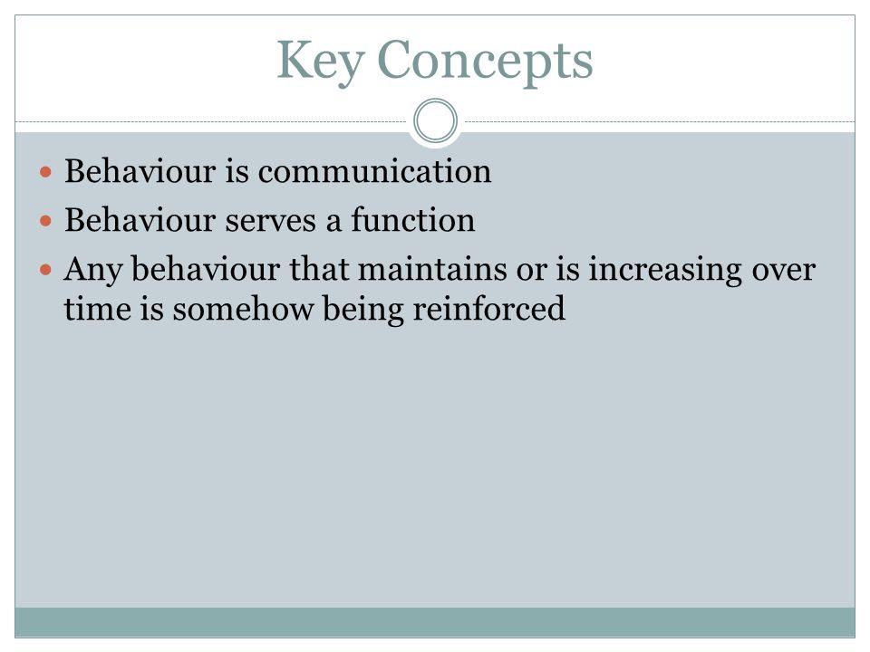 Key Concepts Behaviour is communication Behaviour serves a function