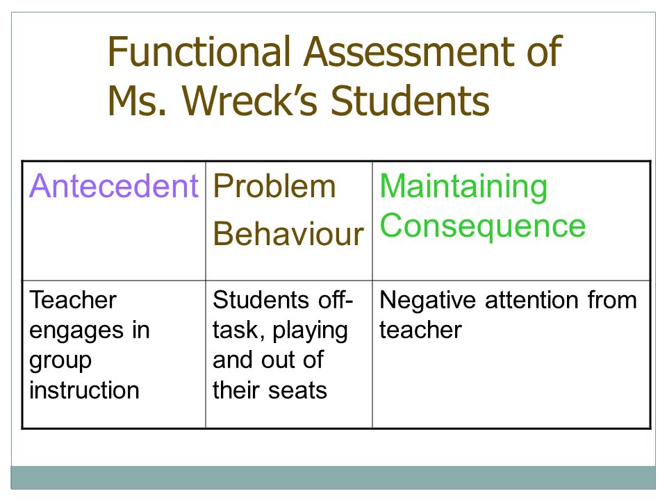 Functional Assessment of Ms. Wreck's Students