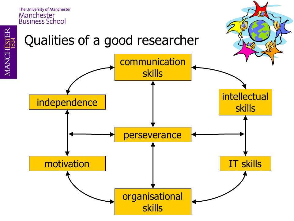 how to become a good researcher