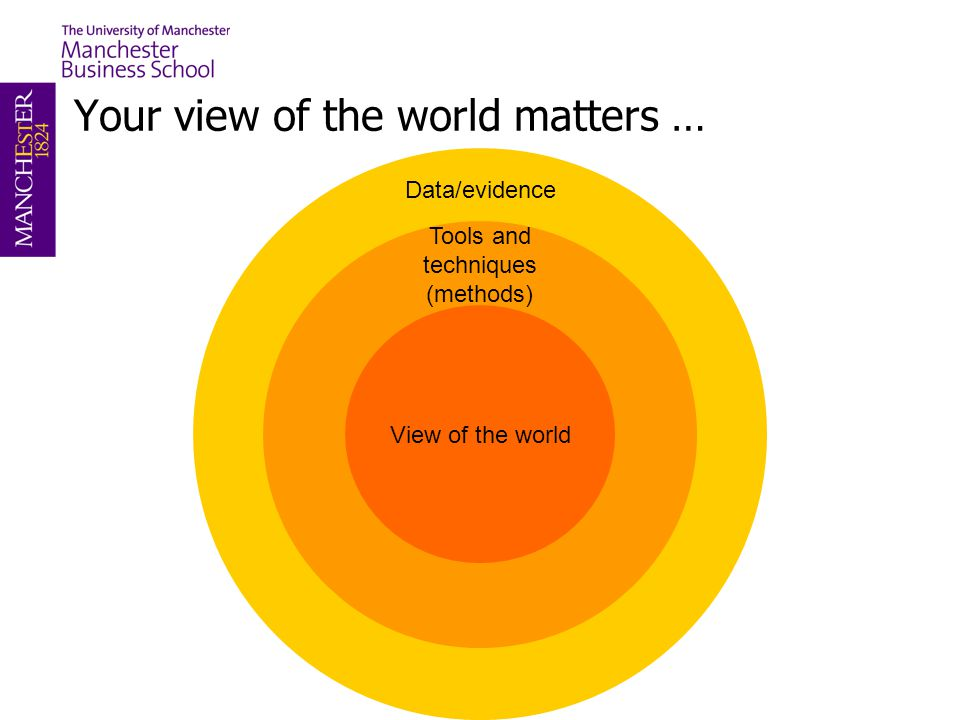 Your view of the world matters …