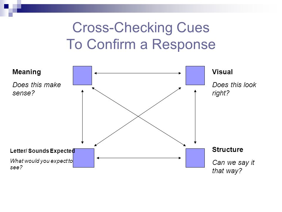 Cross-Checking Cues To Confirm a Response