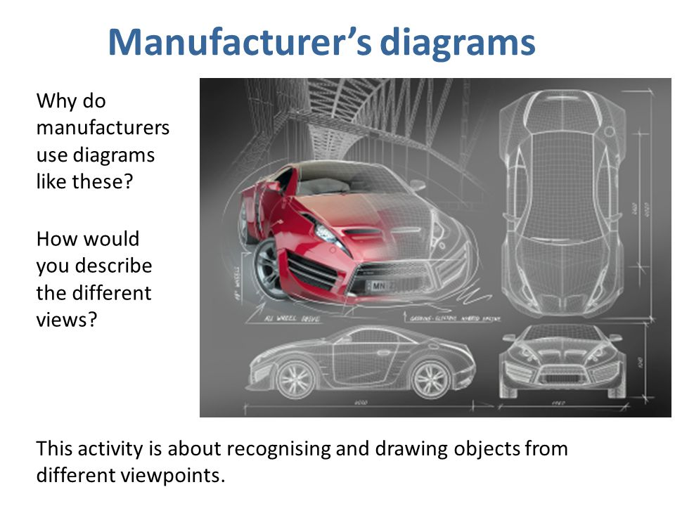 Manufacturer's diagrams