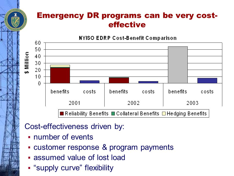 Emergency DR programs can be very cost-effective