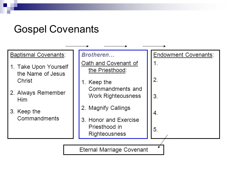 Eternal Marriage Covenant