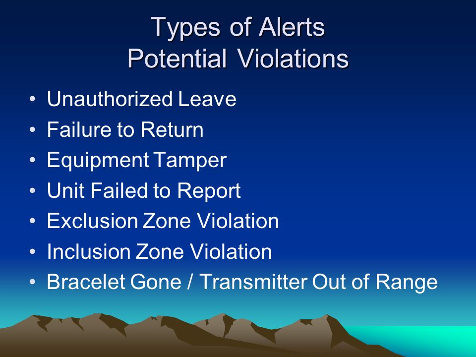 Types of Alerts Potential Violations
