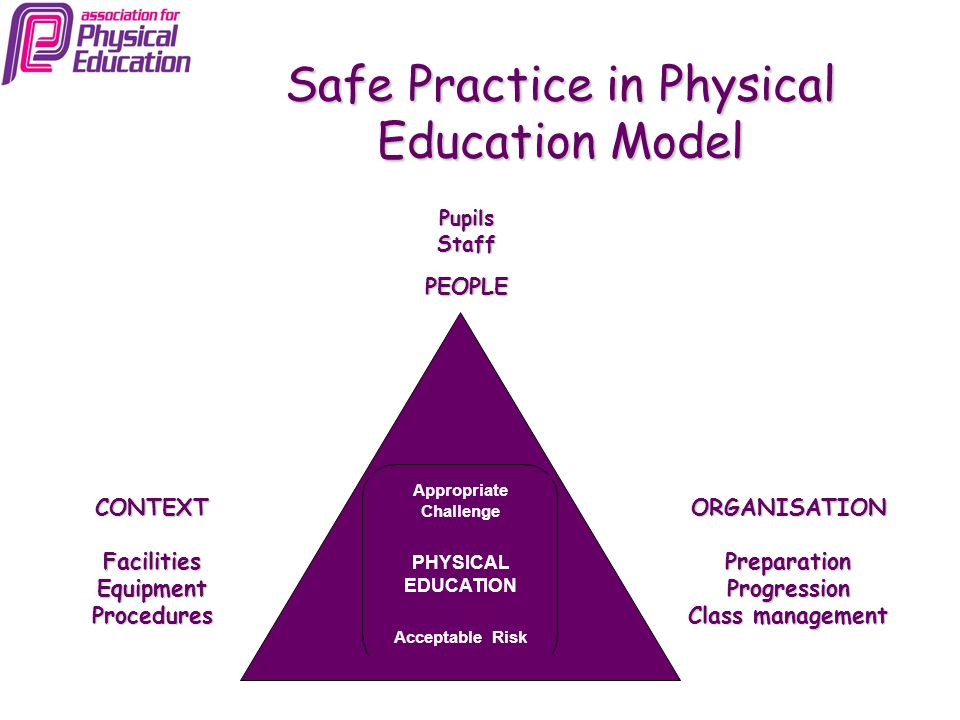 Safe Practice in Physical Education Model