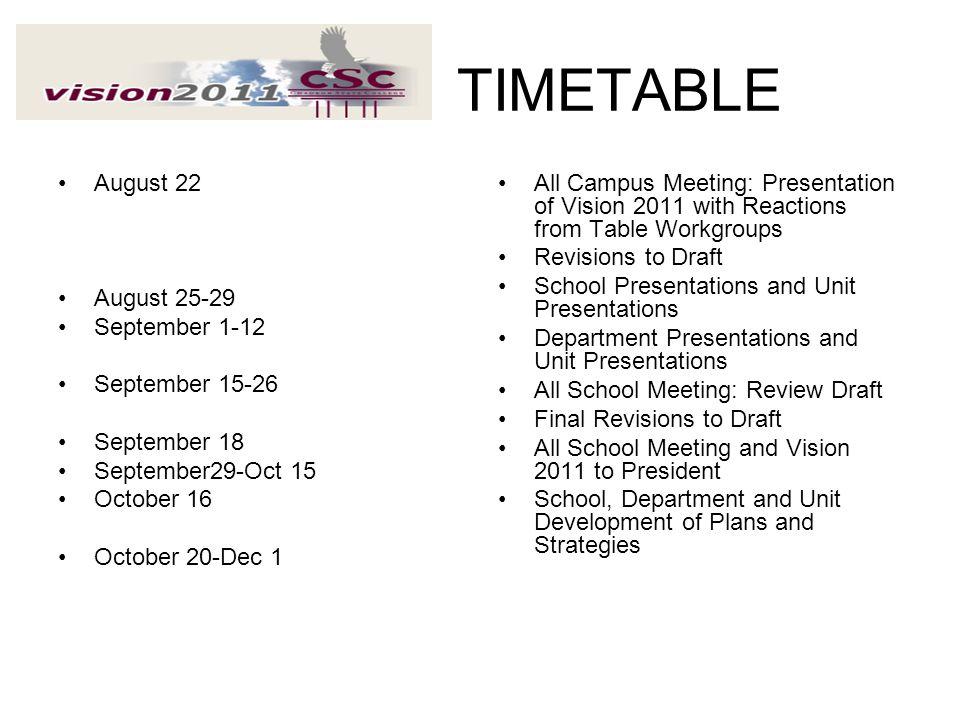 TIMETABLE August 22 August 25-29 September 1-12 September 15-26