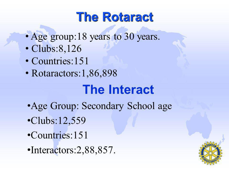 The Rotaract The Interact