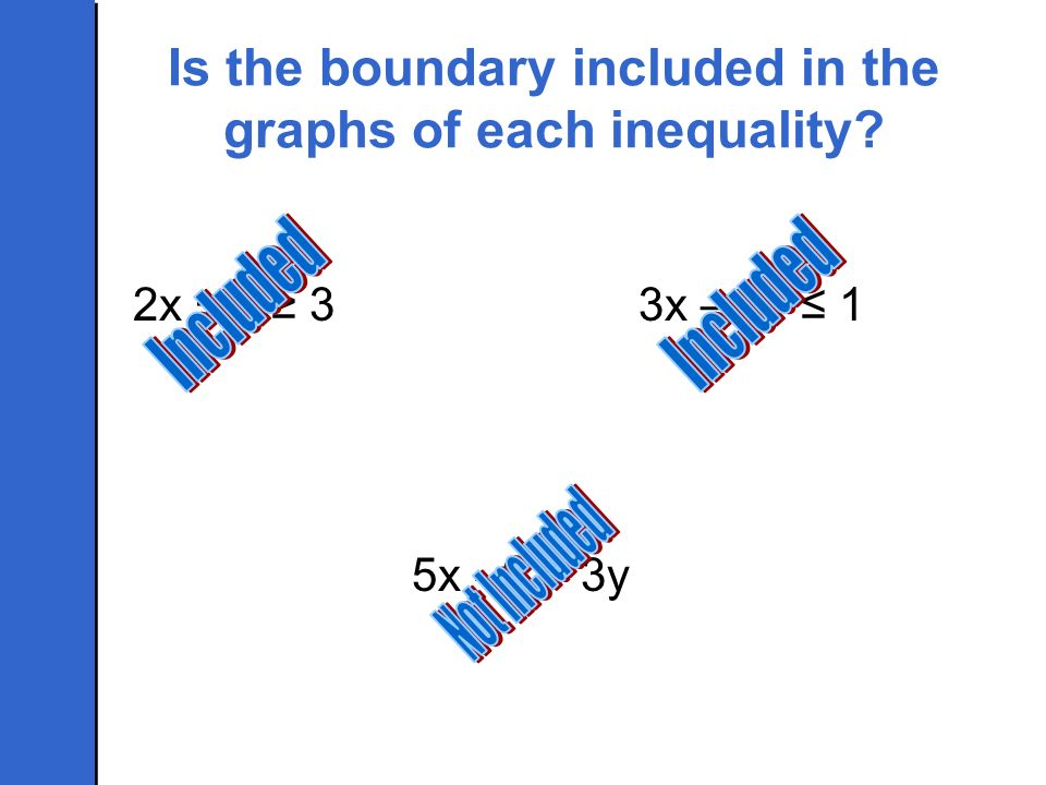 Is the boundary included in the graphs of each inequality