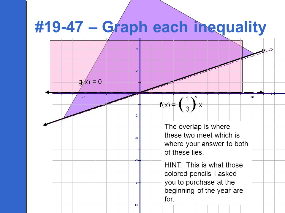 #19-47 – Graph each inequality