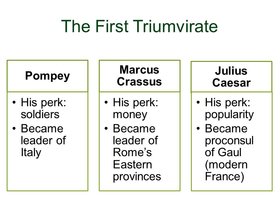 The First Triumvirate Pompey His perk: soldiers Became leader of Italy