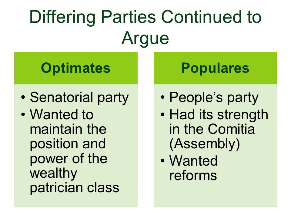 Differing Parties Continued to Argue
