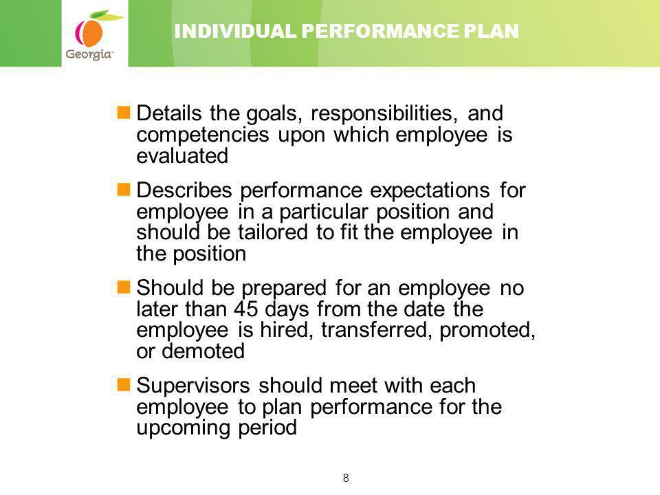 INDIVIDUAL PERFORMANCE PLAN
