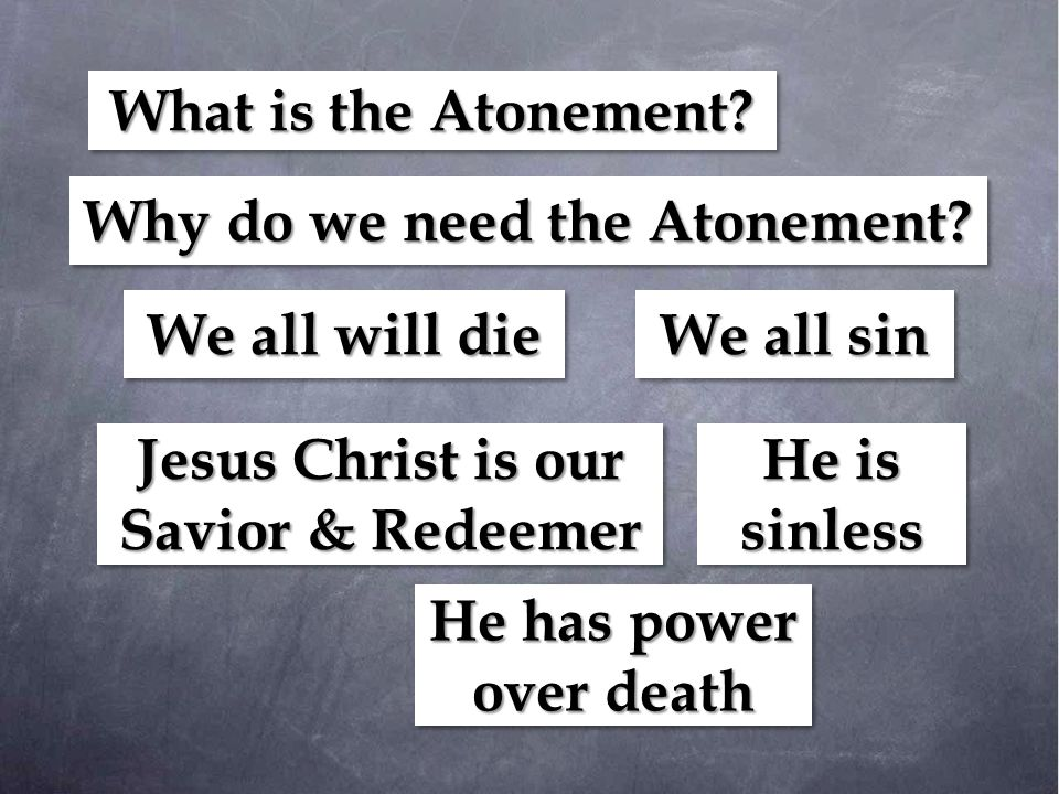 Why do we need the Atonement Jesus Christ is our Savior & Redeemer
