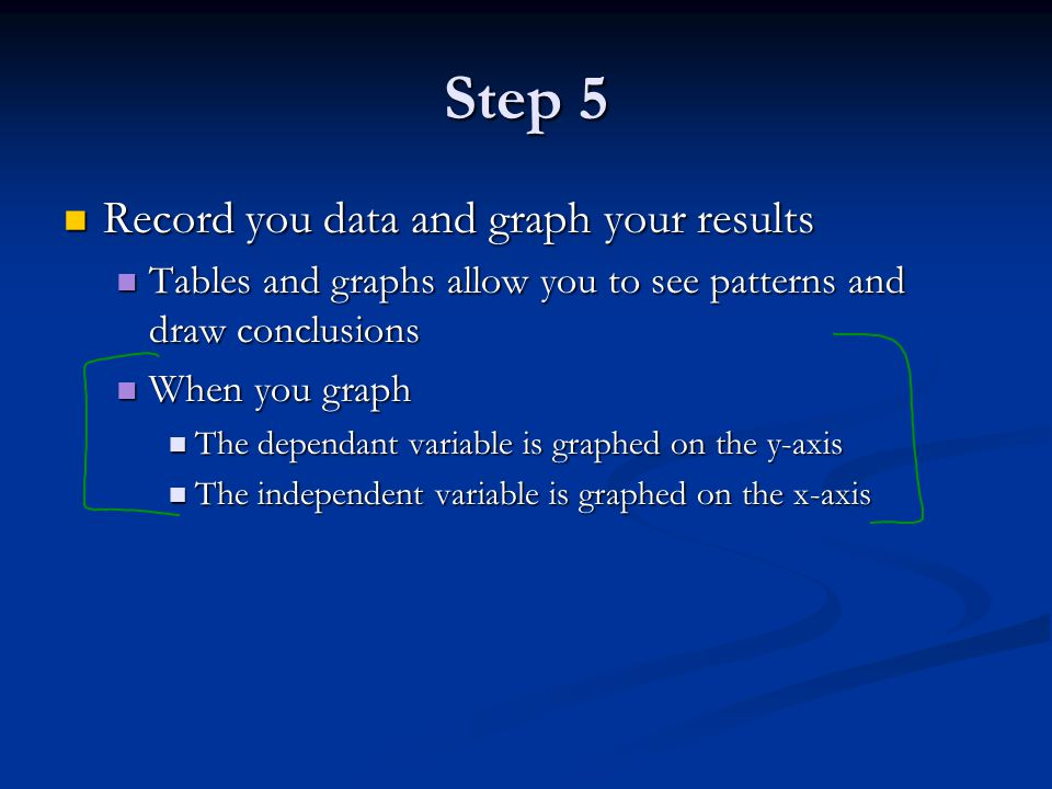 Step 5 Record you data and graph your results