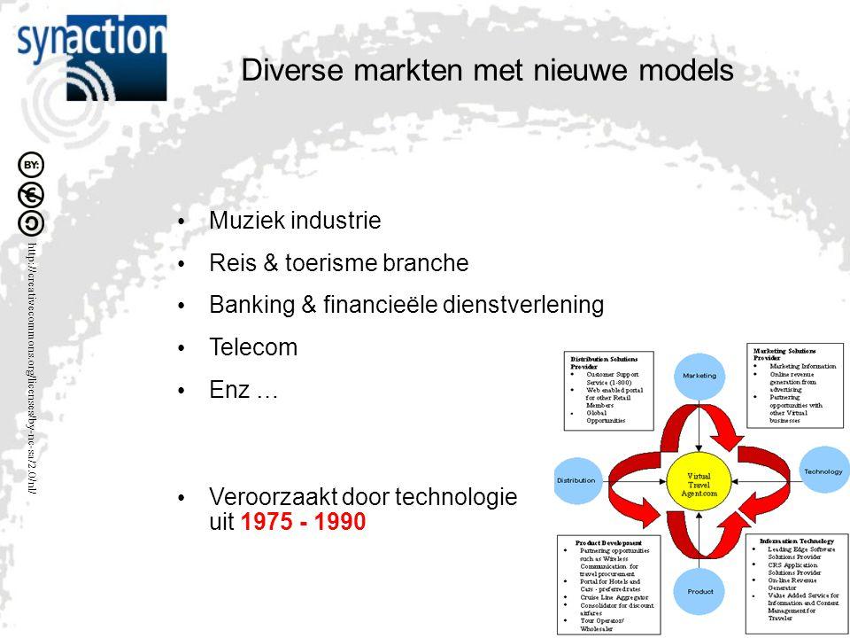 Diverse markten met nieuwe models