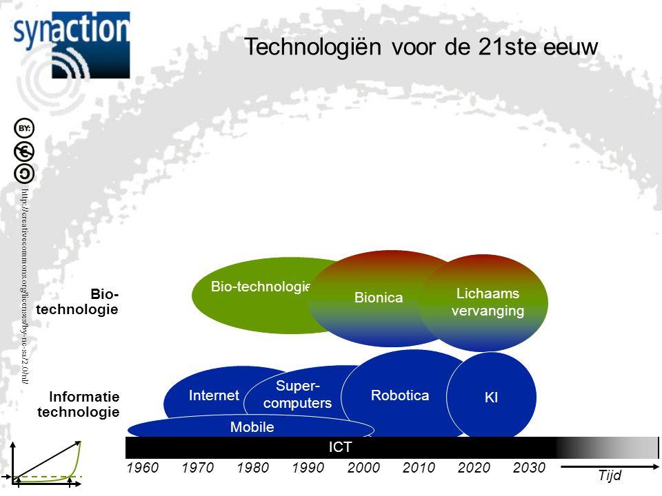 Technologiën voor de 21ste eeuw