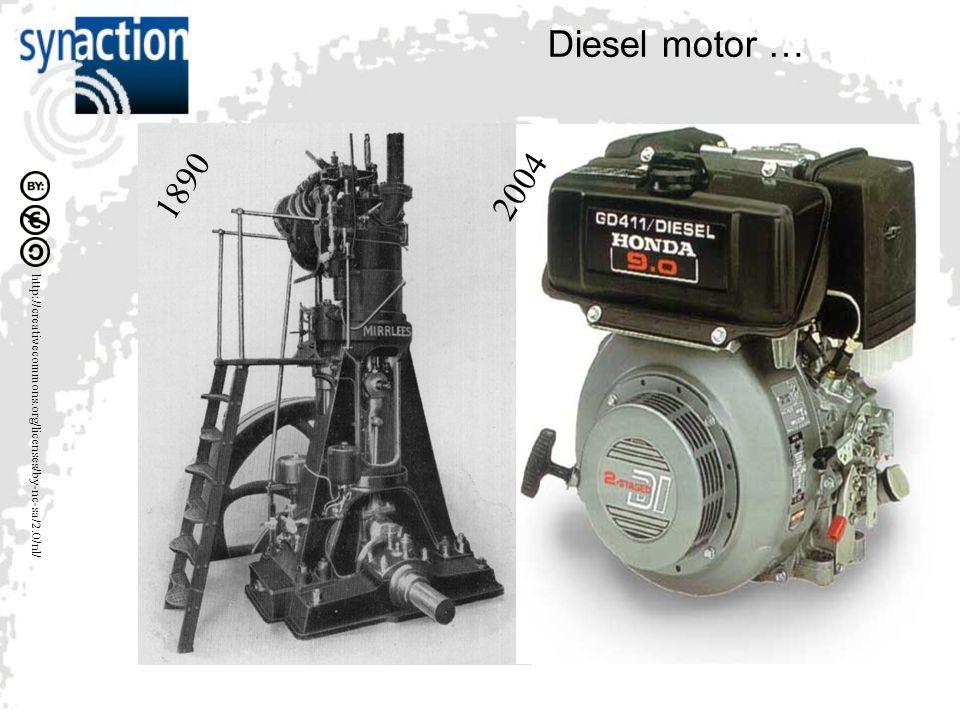 Diesel motor … 1890 2004