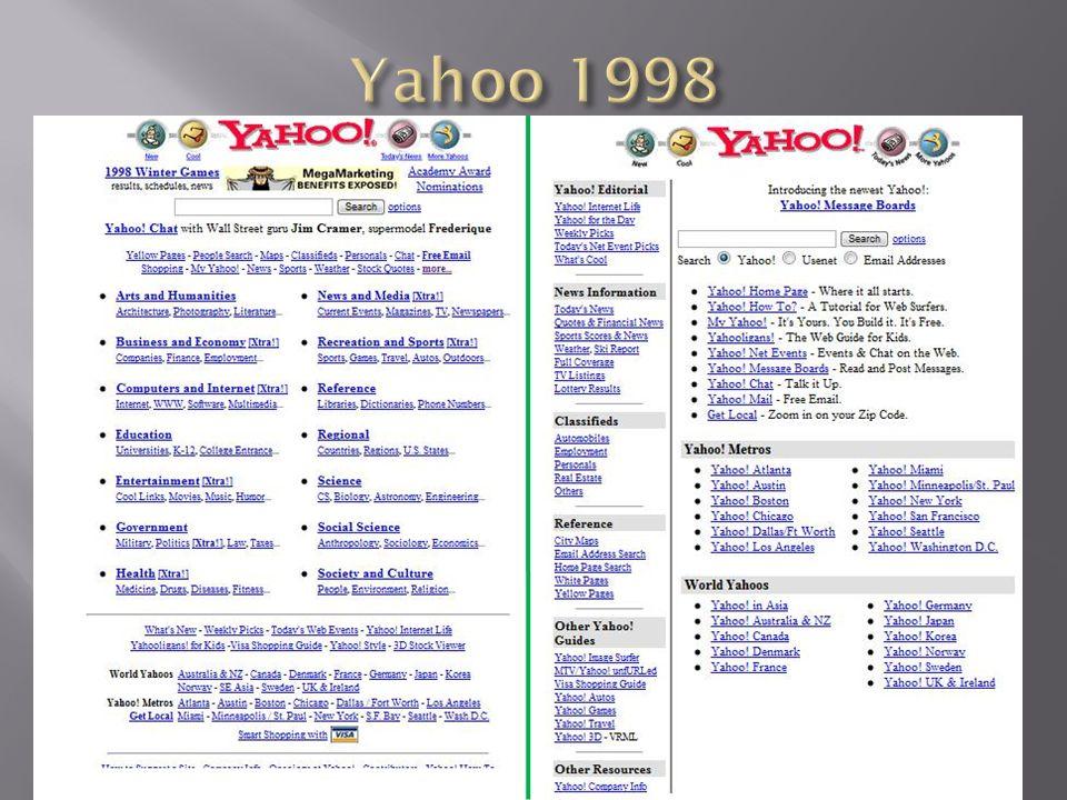 Yahoo 1998
